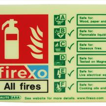 FIREXO All Fires Extinguisher Sign